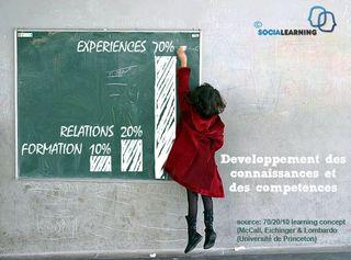 Socialearning%20-%20modele%2070-20-10